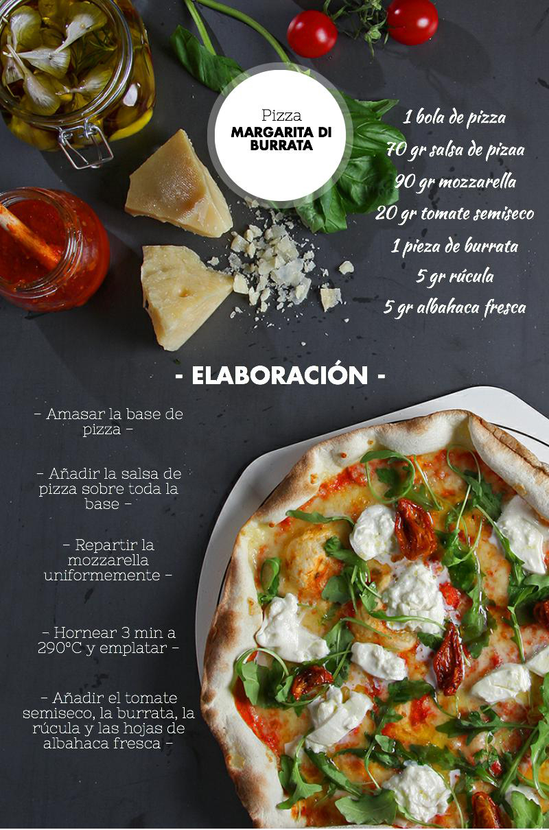 pizza-margarita-recete-italiana