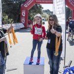 Contador 2371 150x150 - Piccolinos Solidarios