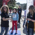 Contador 2431 150x150 - Piccolinos Solidarios