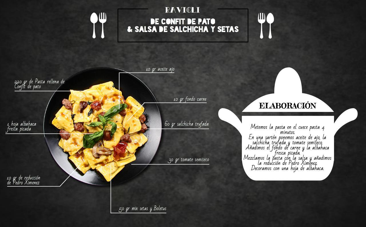 ravioli-confit-de-pato-salchichas-setas-cocina-italiana