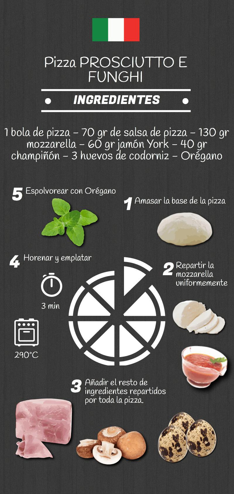prociuto - Pizza Prosciutto e Funghi